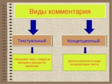 Виды комментария Текстуальный Концепционный