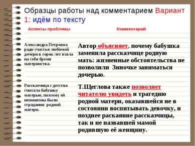 Образцы работы над комментарием Вариант 1: идём по тексту Аспекты проблемы Ко...