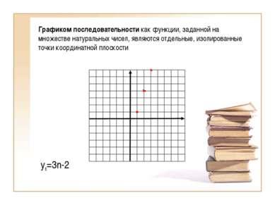 Графиком последовательности как функции, заданной на множестве натуральных чи...