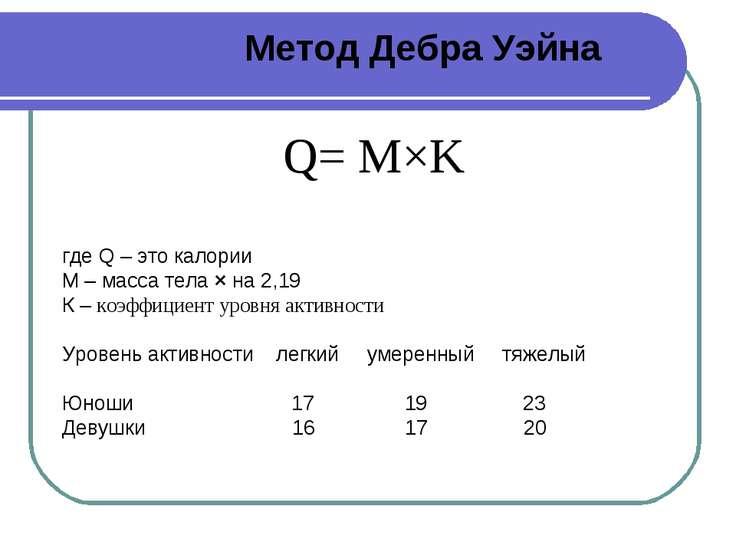 Метод Дебра Уэйна где Q – это калории М – масса тела × на 2,19 К – коэффициен...