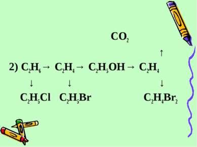 CO2 ↑ 2) C2H6→ C2H4→ C2H5OH→ C2H4 ↓ ↓ ↓ C2H5Cl C2H5Br C2H4Br2