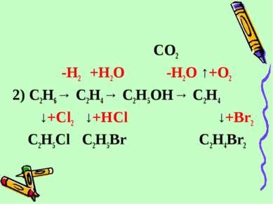 CO2 -H2 +H2O -H2O ↑+O2 2) C2H6→ C2H4→ C2H5OH→ C2H4 ↓+Cl2 ↓+HCl ↓+Br2 C2H5Cl C...