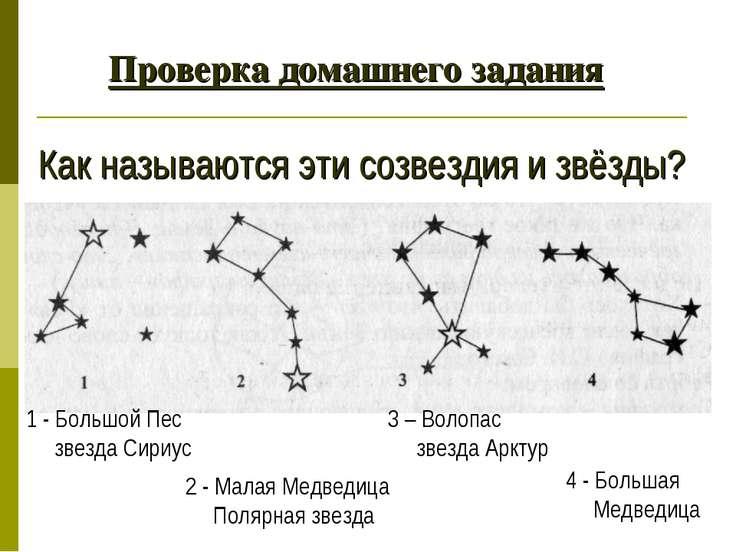 Проверка домашнего задания Как называются эти созвездия и звёзды? 2 - Малая М...