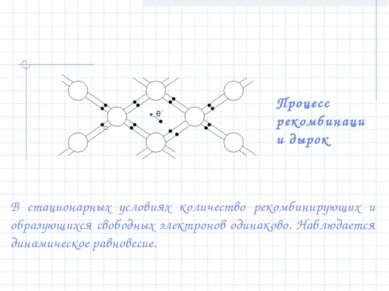 Процесс рекомбинации дырок В стационарных условиях количество рекомбинирующих...
