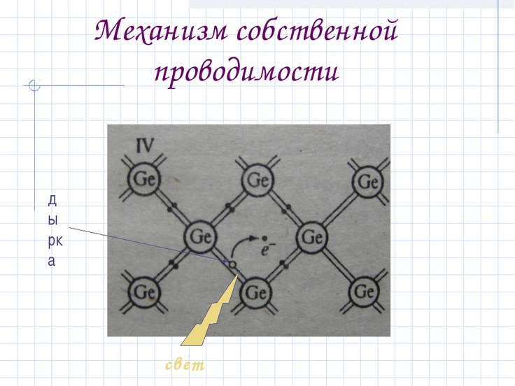 Механизм собственной проводимости свет дырка