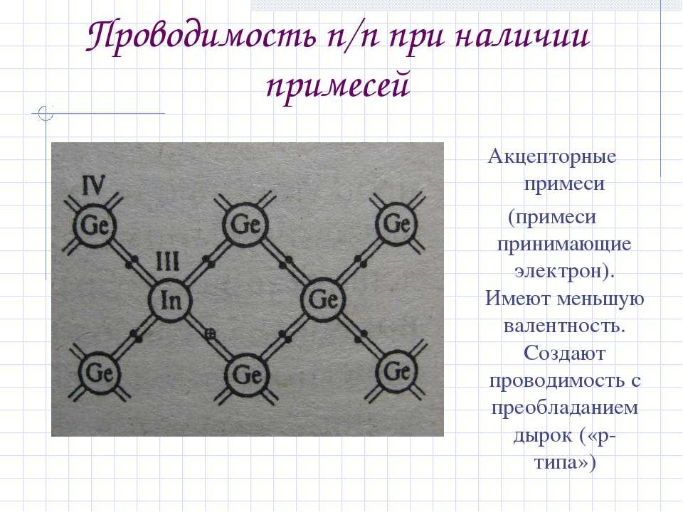 Проводимость п/п при наличии примесей Акцепторные примеси (примеси принимающи...