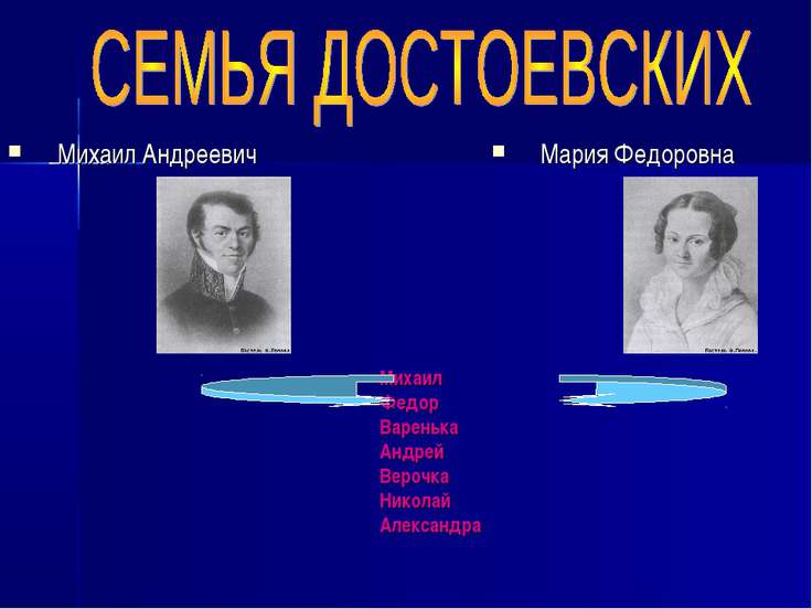 Михаил Андреевич Мария Федоровна Михаил Федор Варенька Андрей Верочка Николай...