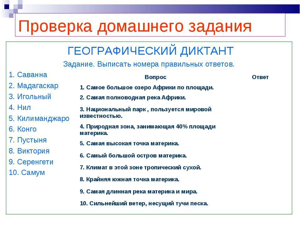 Проверка домашнего задания ГЕОГРАФИЧЕСКИЙ ДИКТАНТ Задание. Выписать номера пр...