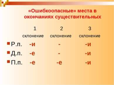«Ошибкоопасные» места в окончаниях существительных 1 2 3 склонение склонение ...