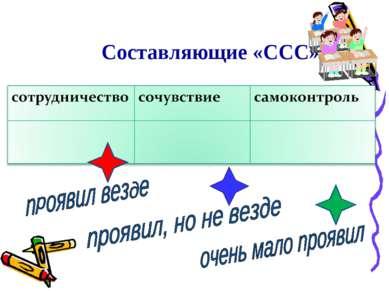 Составляющие «ССС»: