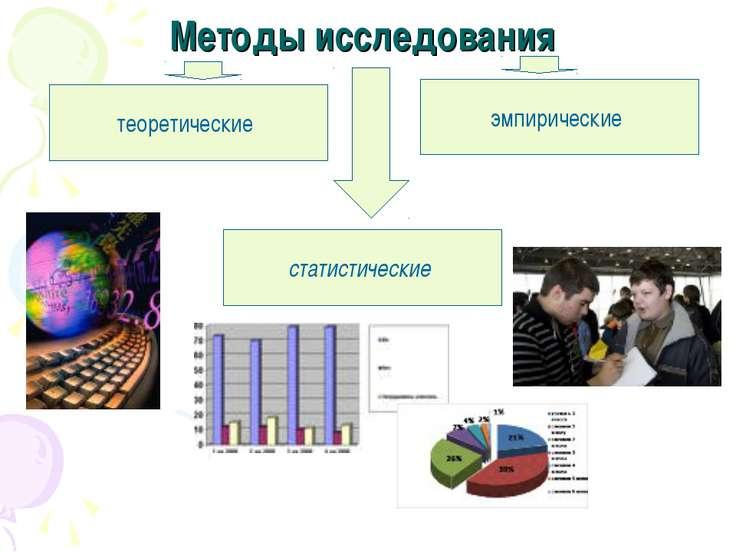 Методы исследования теоретические статистические эмпирические