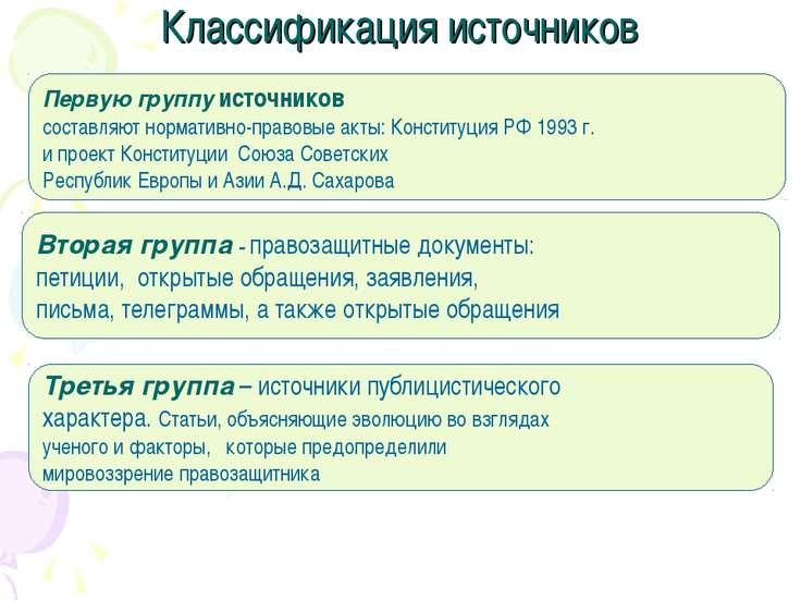 Классификация источников Первую группу источников составляют нормативно-право...