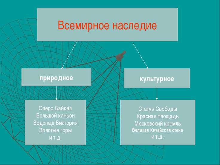 Всемирное наследие природное культурное Озеро Байкал Большой каньон Водопад В...