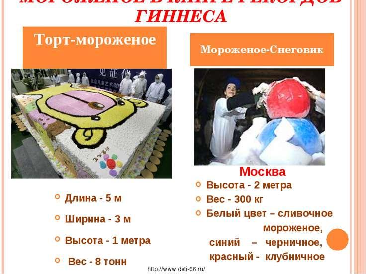 МОРОЖЕНОЕ В КНИГЕ РЕКОРДОВ ГИННЕСА Высота - 2 метра Вес - 300 кг Белый цвет –...