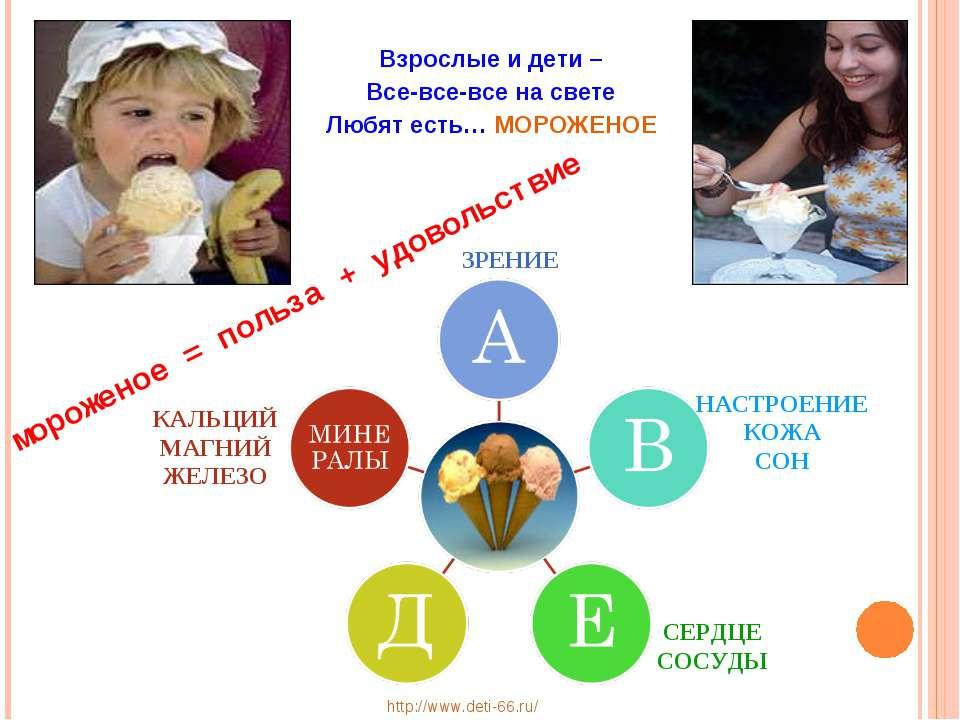 Взрослые и дети – Все-все-все на свете Любят есть… МОРОЖЕНОЕ мороженое = поль...