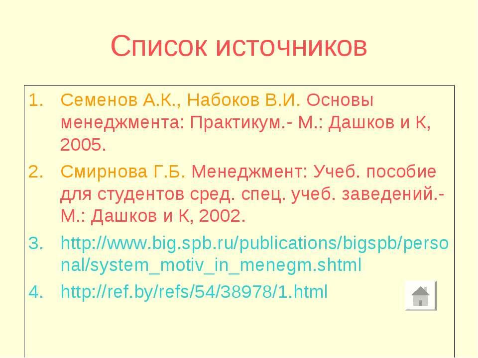 Список источников Семенов А.К., Набоков В.И. Основы менеджмента: Практикум.- ...