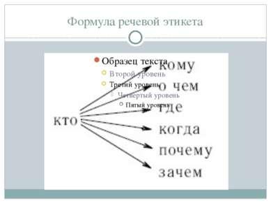 Формула речевой этикета