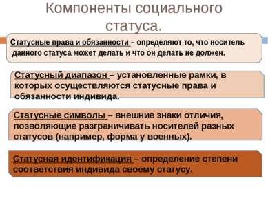 Компоненты социального статуса. Статусные права и обязанности – определяют то...