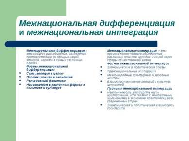 Межнациональная дифференциация и межнациональная интеграция Межнациональная д...