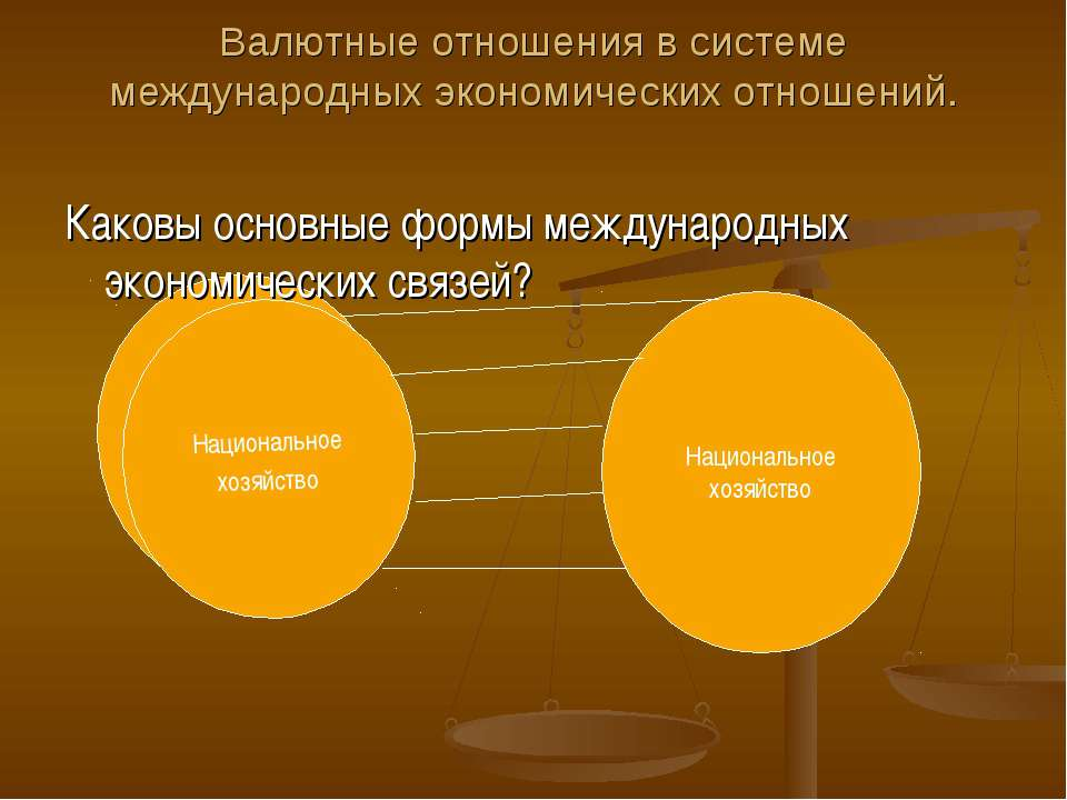 Валютные отношения в системе международных экономических отношений. Националь...