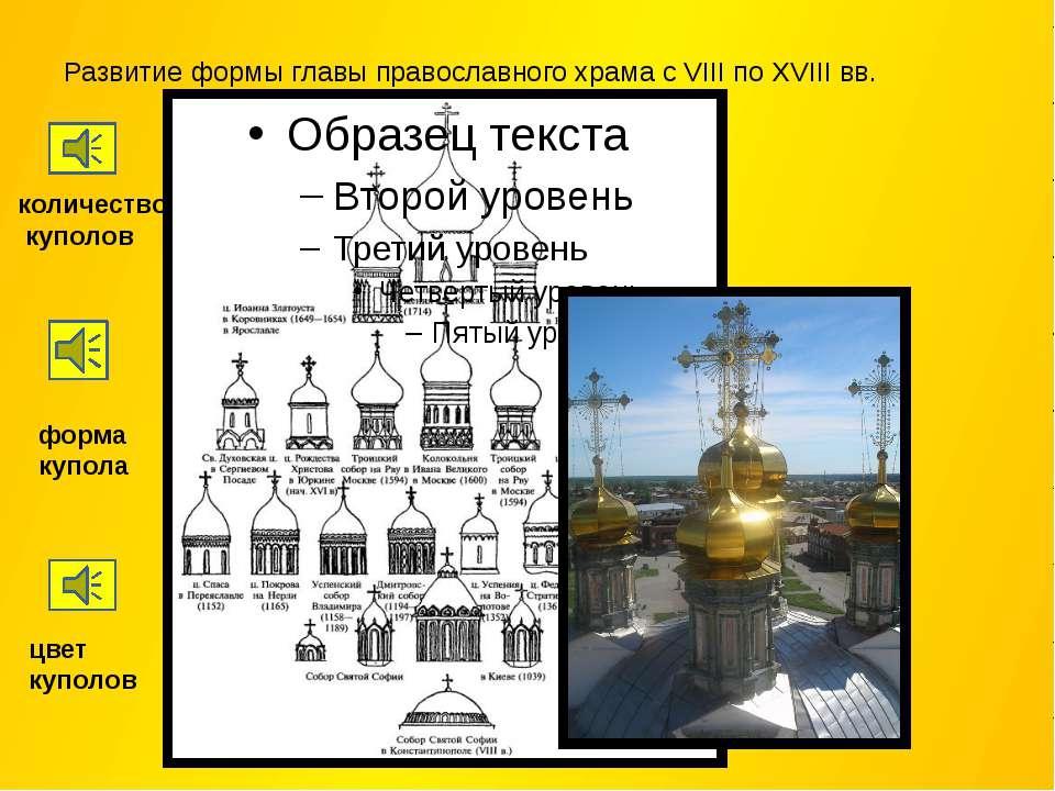 Развитие формы главы православного храма сVIIIпоXVIIIвв. количество купол...