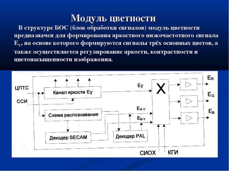 Модуль цветности В структуре БОС (блок обработки сигналов) модуль цветности п...