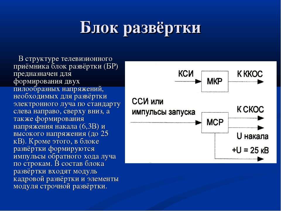 Блок развёртки В структуре телевизионного приёмника блок развёртки (БР) предн...