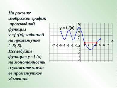 На рисунке изображён график функции f(x), определённой на промежутке [-5;5). ...
