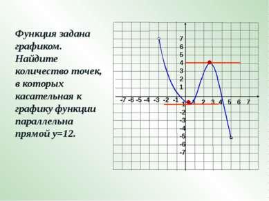 . На рисунке изображены прямые , являющиеся касательными к графику функции у ...
