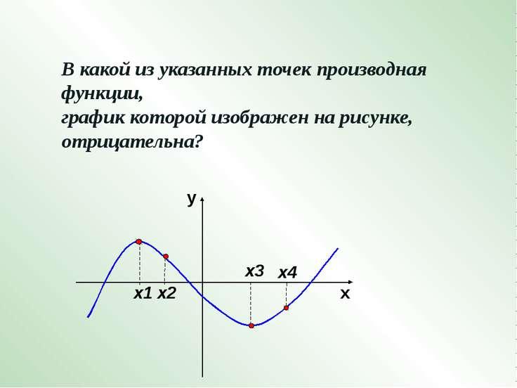 Непрерывная функция у = f(x) задана на отрезке [a;b]. На рисунке изображен гр...