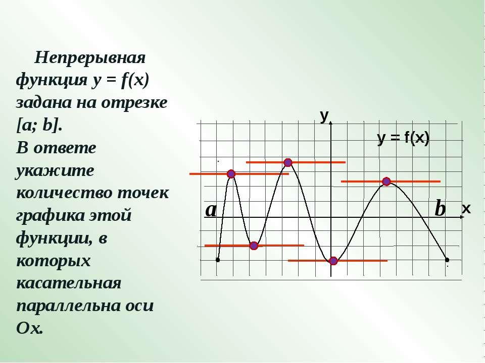 y = f /(x) 1 2 3 4 5 х -4 -3 -2 -1   Функция у = f(x) определена на промежу...