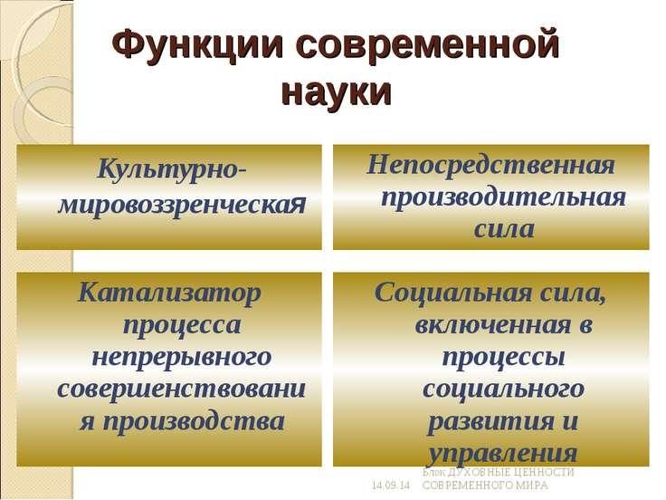 Функции современной науки Культурно-мировоззренческая * Блок ДУХОВНЫЕ ЦЕННОСТ...