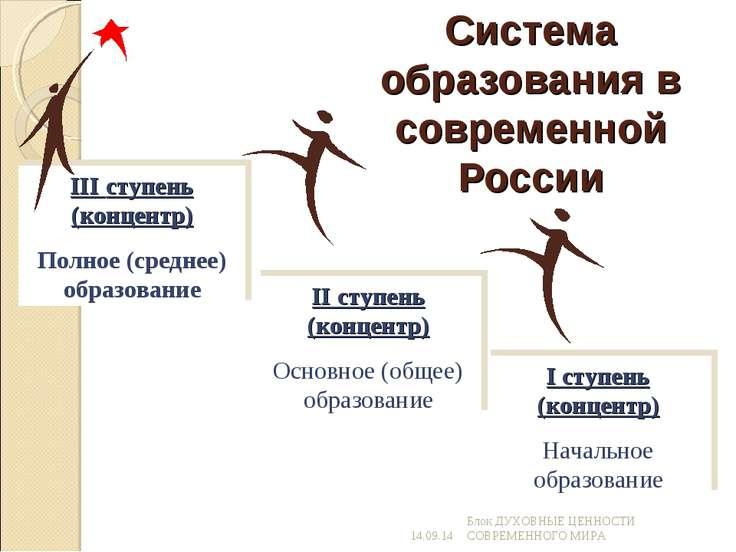 Система образования в современной России * Блок ДУХОВНЫЕ ЦЕННОСТИ СОВРЕМЕННОГ...