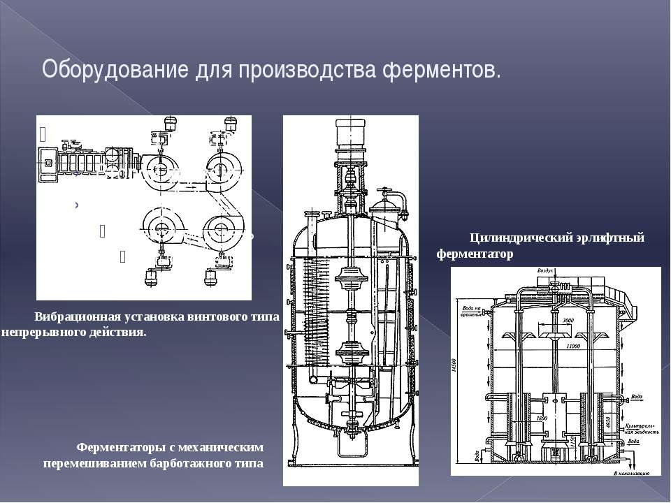 Оборудование для производства ферментов. Вибрационная установка винтового тип...