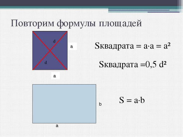 Повторим формулы площадей Sквадрата = а·а = а² S = а·b d Sквадрата =0,5 d² d ...