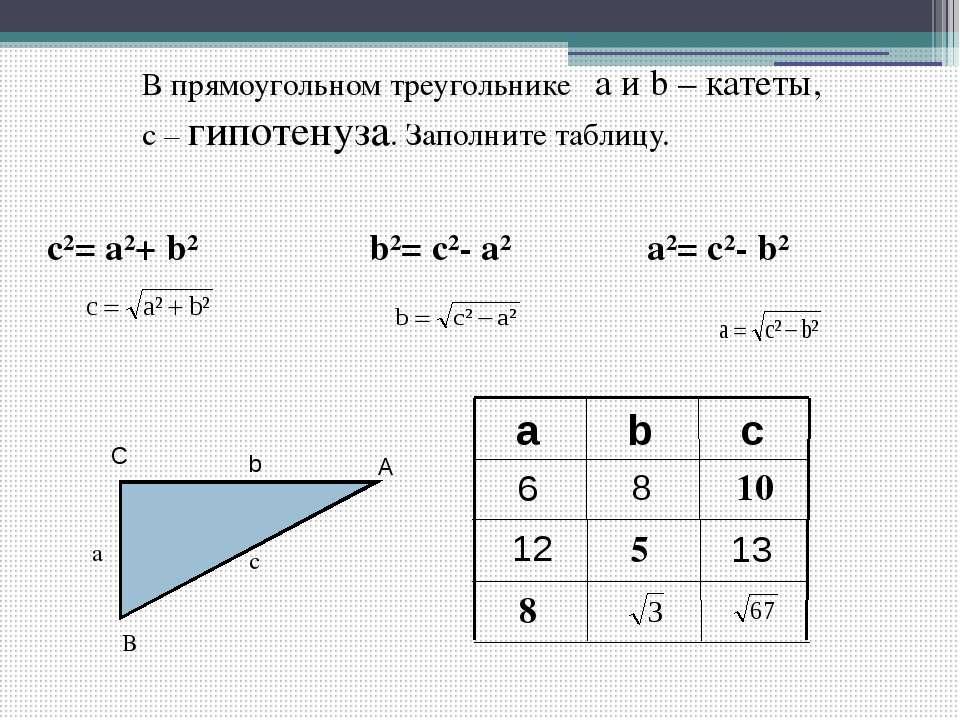 8 5 10 В прямоугольном треугольнике а и b – катеты, с – гипотенуза. Заполните...