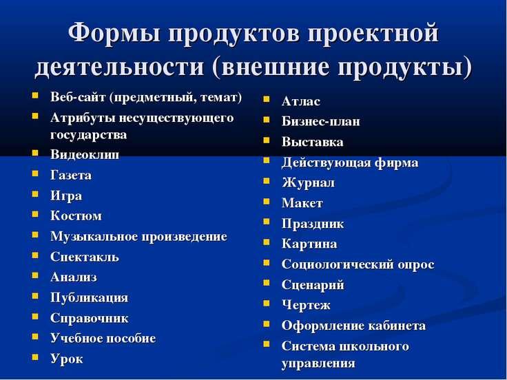 Формы продуктов проектной деятельности (внешние продукты) Веб-сайт (предметны...