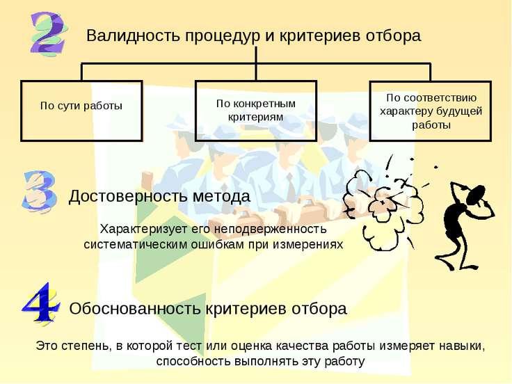 Валидность процедур и критериев отбора Достоверность метода Характеризует его...