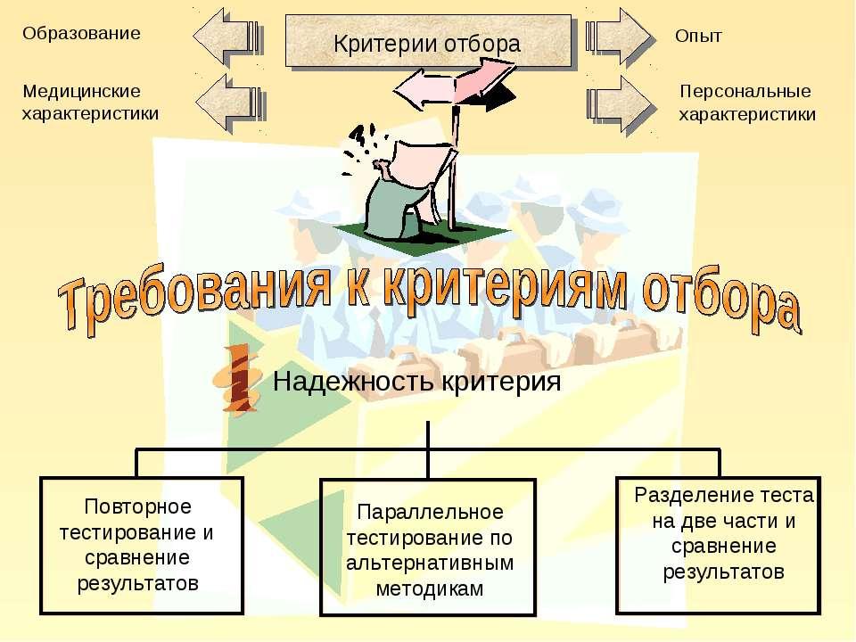 Образование Опыт Медицинские характеристики Персональные характеристики Надеж...