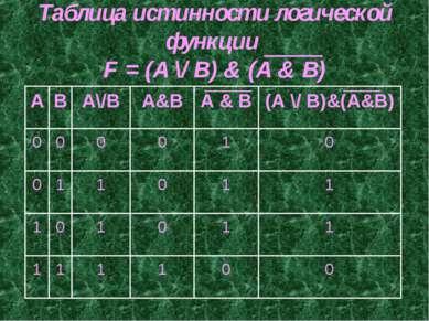Таблица истинности логической функции F = (А \/ В) & (А & В)