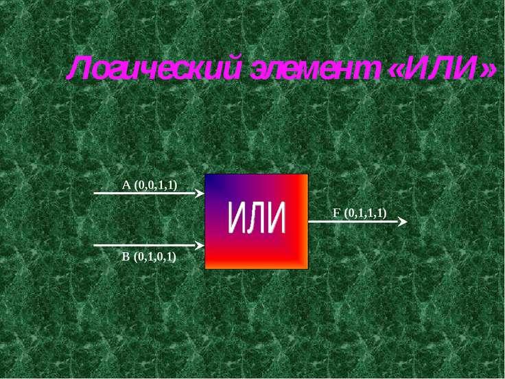 Логический элемент «ИЛИ»