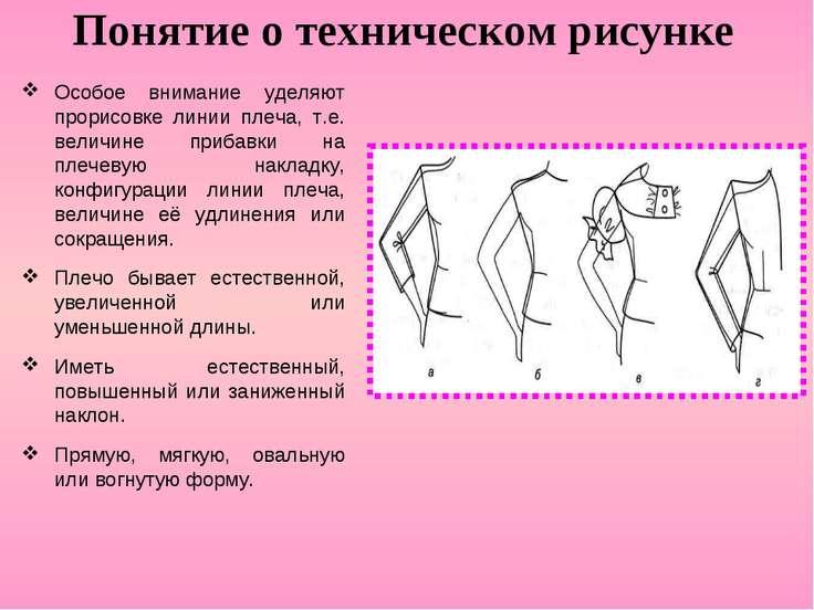 Понятие о техническом рисунке Особое внимание уделяют прорисовке линии плеча,...