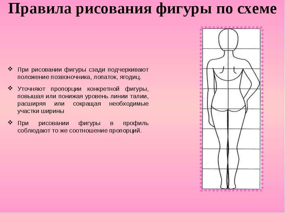 Правила рисования фигуры по схеме При рисовании фигуры сзади подчеркивают пол...