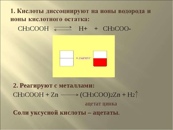 CH3COOH H+ + CH3COO- 2. Реагируют с металлами: CH3COOH + Zn (CH3COO)2Zn + H2 ...