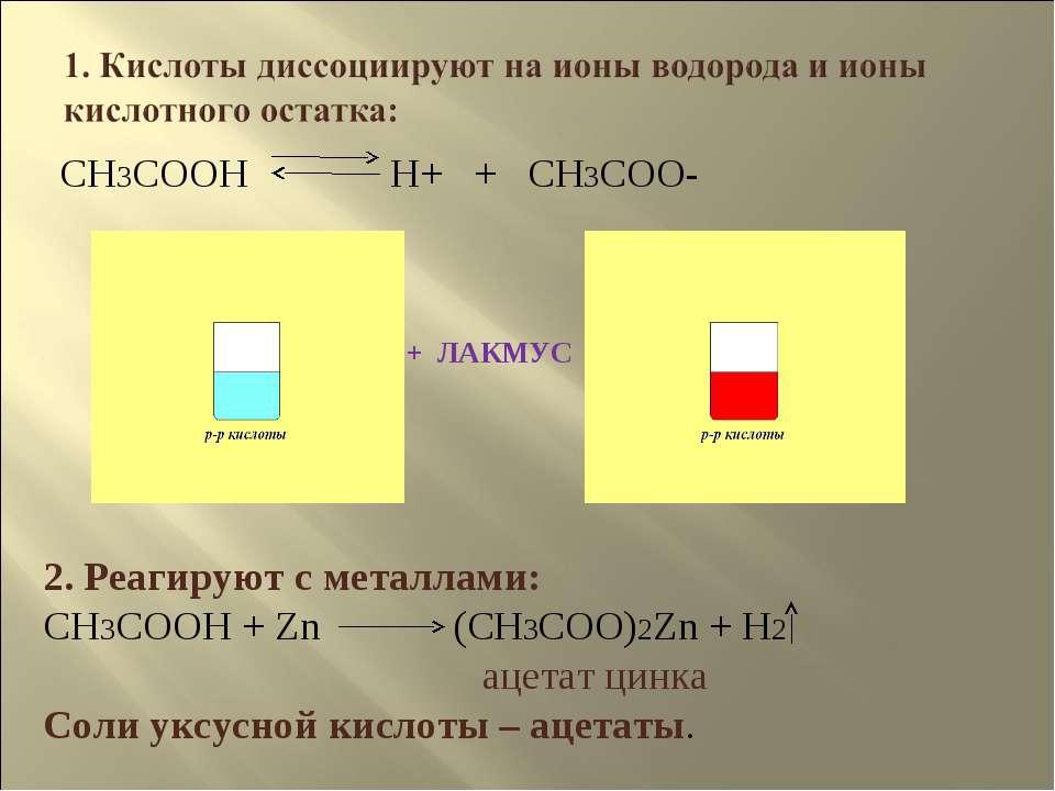 + ЛАКМУС CH3COOH H+ + CH3COO- 2. Реагируют с металлами: CH3COOH + Zn (CH3COO)...