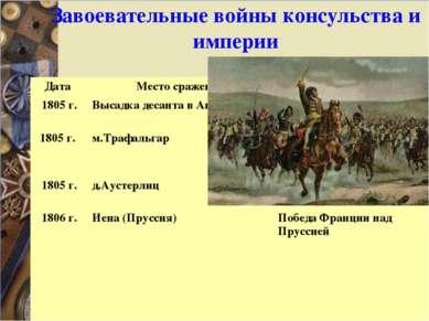 Завоевательные войны консульства и империи Дата Место сражения Итог 1805 г. В...