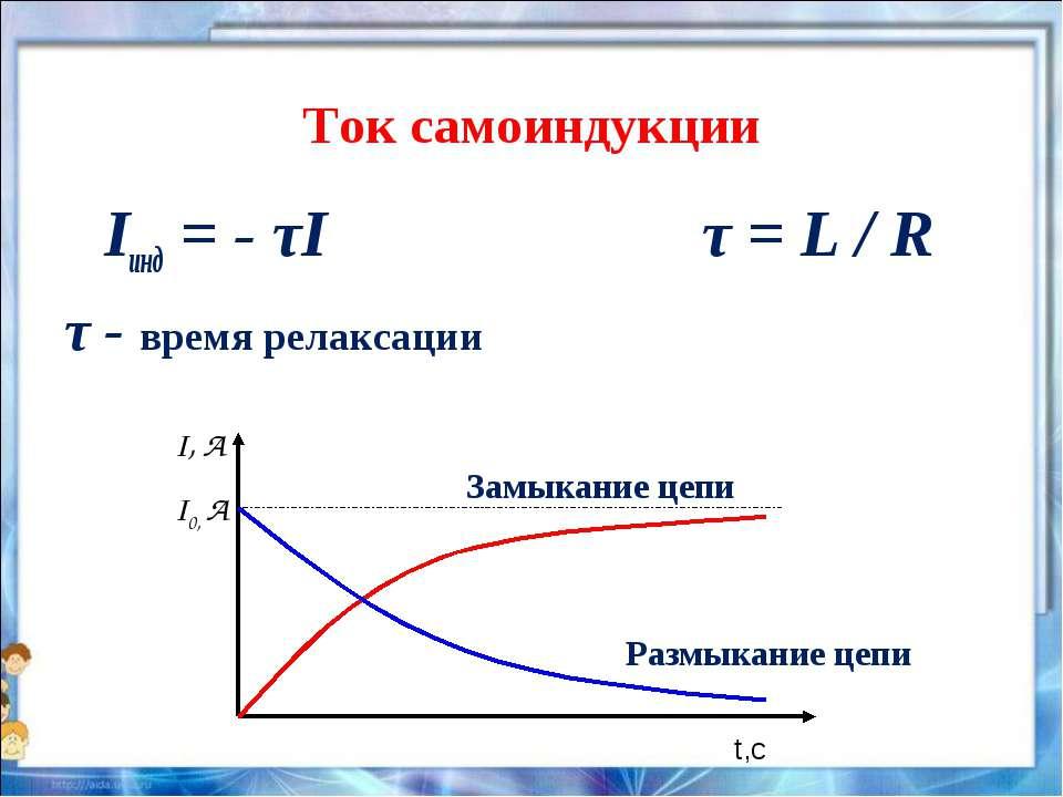 Ток самоиндукции Iинд = - τI τ = L / R τ - время релаксации Замыкание цепи Ра...