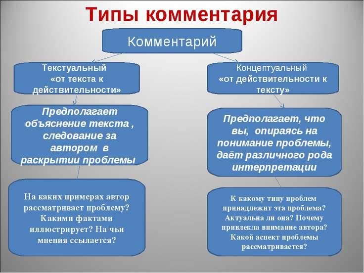 Типы комментария Комментарий Текстуальный «от текста к действительности» Конц...