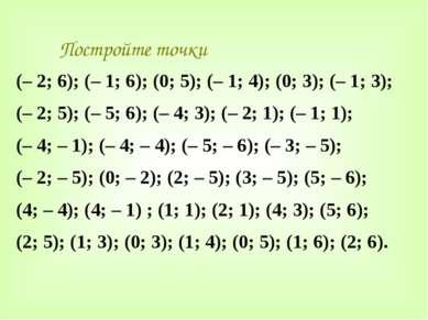 Постройте точки (– 2; 6); (– 1; 6); (0; 5); (– 1; 4); (0; 3); (– 1; 3); (– 2;...