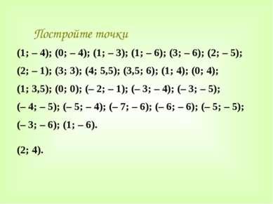 Постройте точки (1; – 4); (0; – 4); (1; – 3); (1; – 6); (3; – 6); (2; – 5); (...